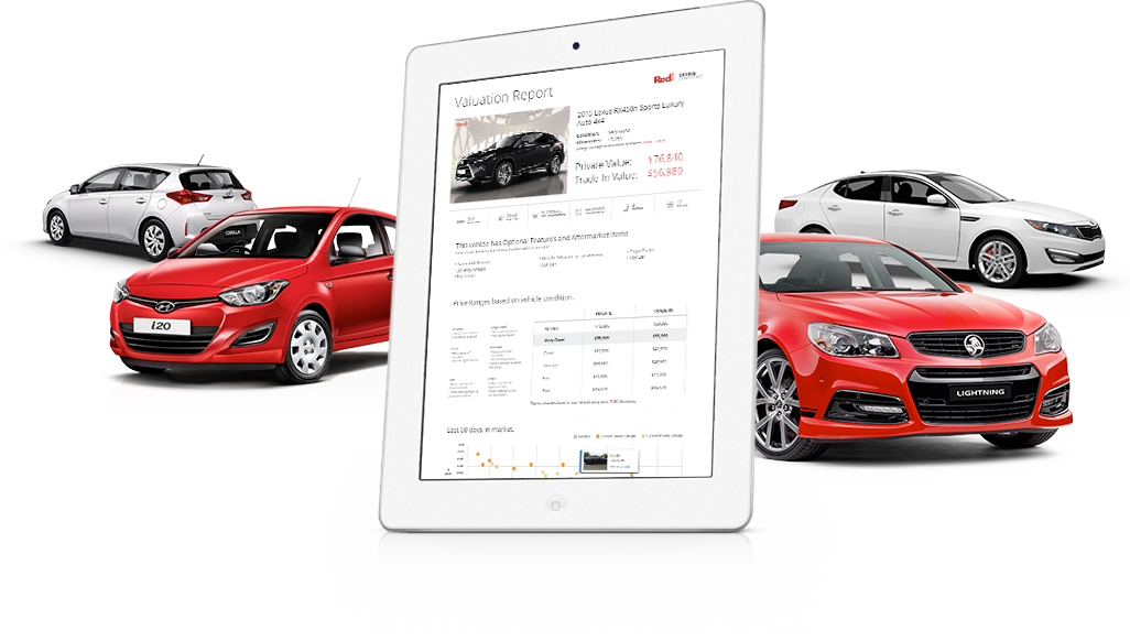 RedBook Valuation Report - What\'s that car worth?